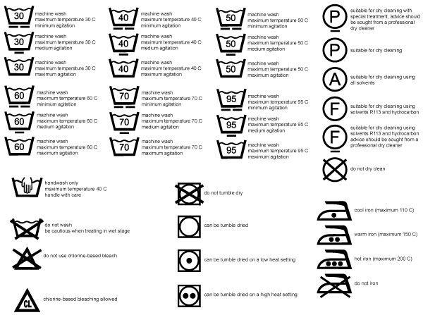 Clothing Care Symbols Uk Images Symbol Text Art