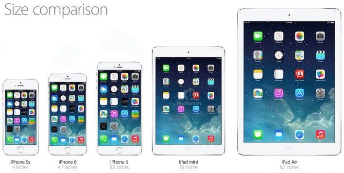 Iphone 7 Vs 6s Ultimate In Depth Comparison Iphone 7 Iphone Iphone Price