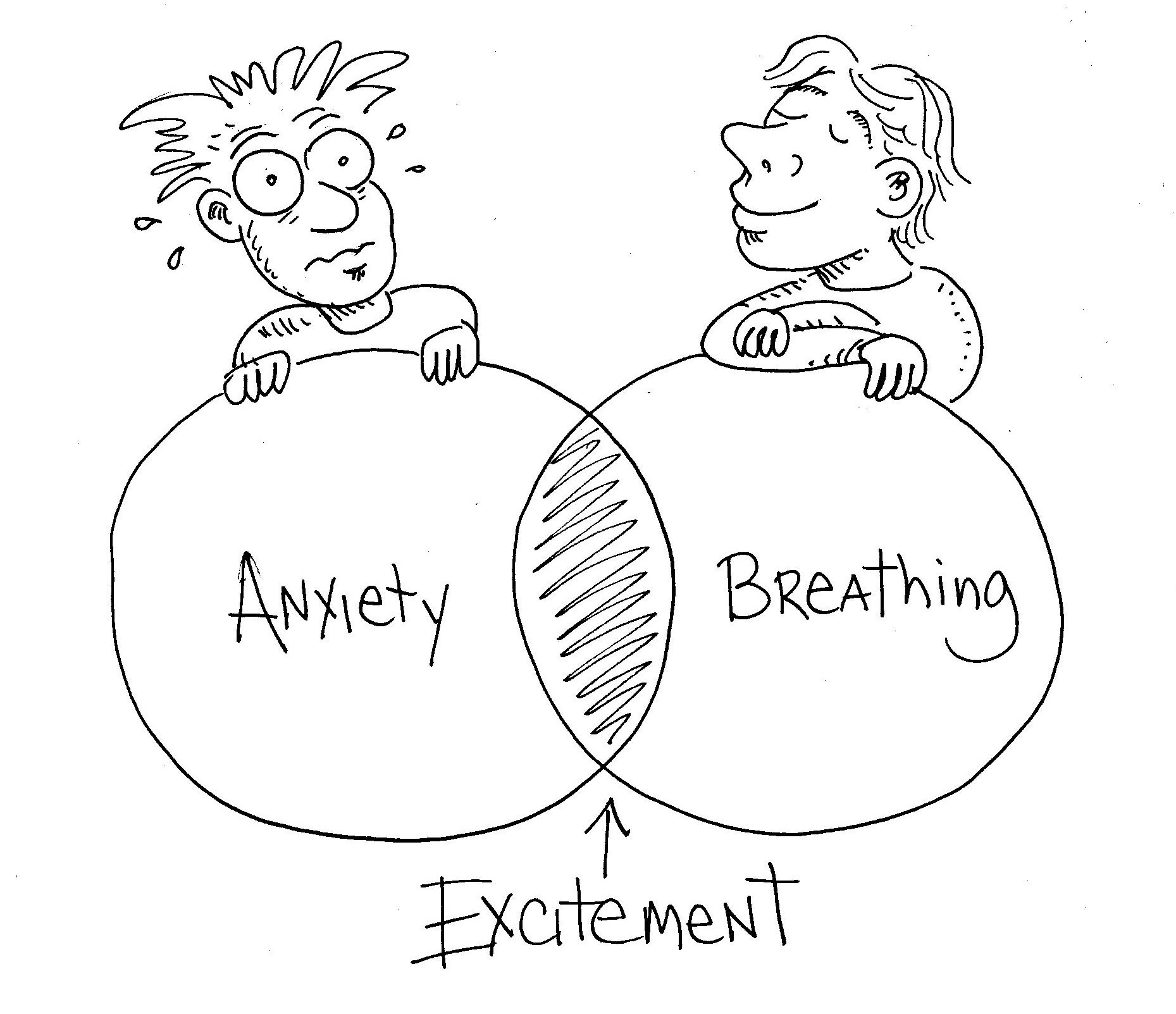 Anxiety And Excitement Have Similar Physiological Origins