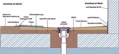 Bodengleiche Dusche Abfluss Begehbare dusche, Dusche