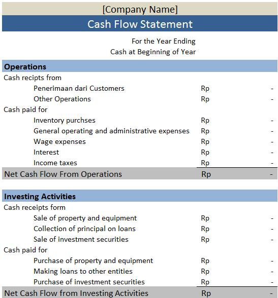 Cara Sederhana Dan Mudah Membuat Laporan Arus Kas Laporan Arus Kas Akuntansi Keuangan Keuangan