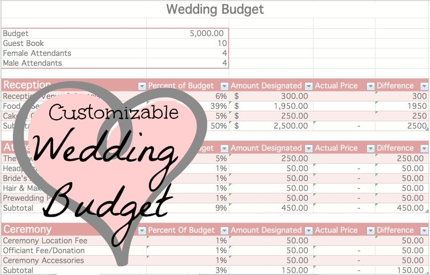 Wedding Budget Worksheet Budget Wedding Pinterest Create