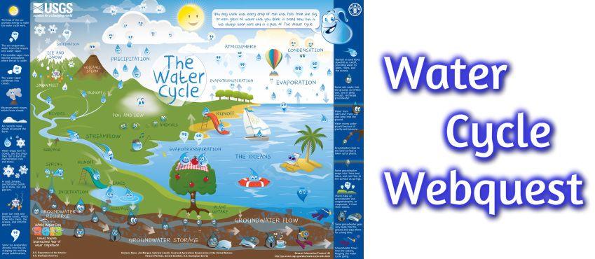 Water Cycle Webquest Water Cycle Webquest Science Camp