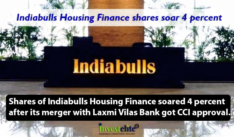 Indiabulls Housing Finance Shares Soar 4 Percent Intraday Trading Finance Stock Options Trading