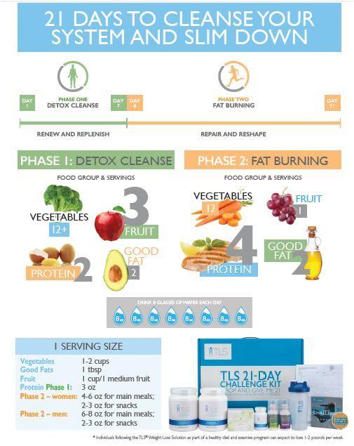 Keep plenty of water weight loss