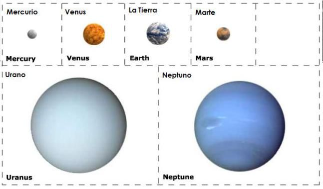 Planet Printables To Scale Earth Space Science