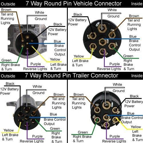 kenworth 7 way wiring diagram pigtail  top wiring diagram