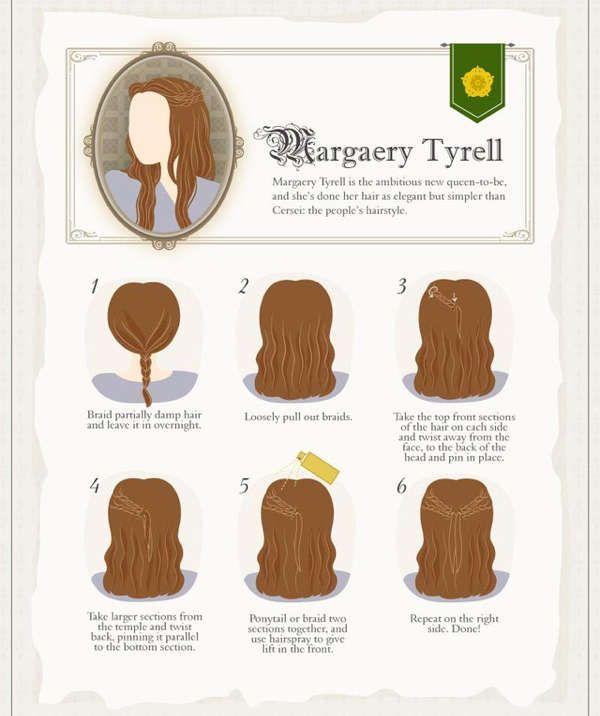 Illustrated Medieval Hair Tutorials Medieval Hairstyles Hair Game Hair Tutorial