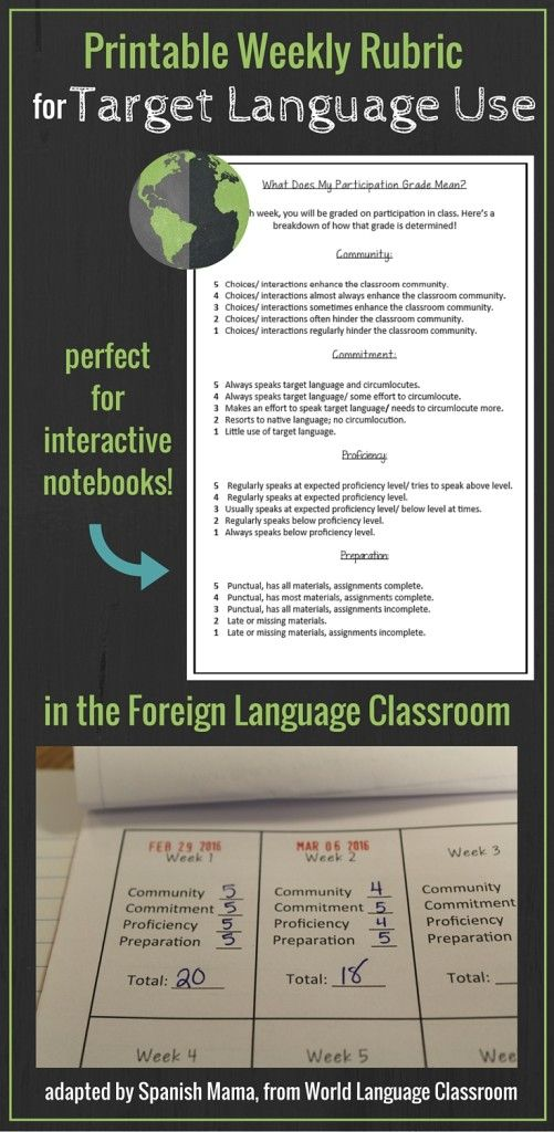 Participation Rubric For Language Classes With Images World