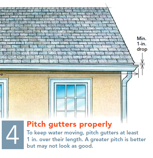 Fixing Common Gutter Blunders In 2020 Gutters Gutter Building A House