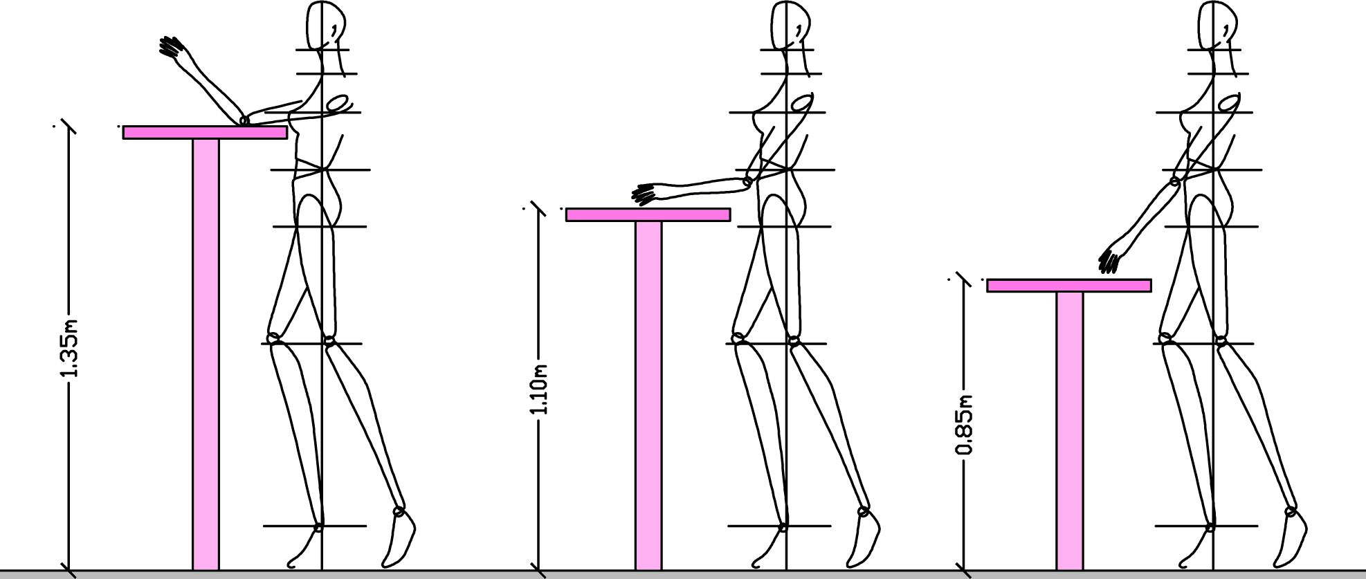 Dimension Table Bar Body Measurements Ergonomics For Table And Chair
