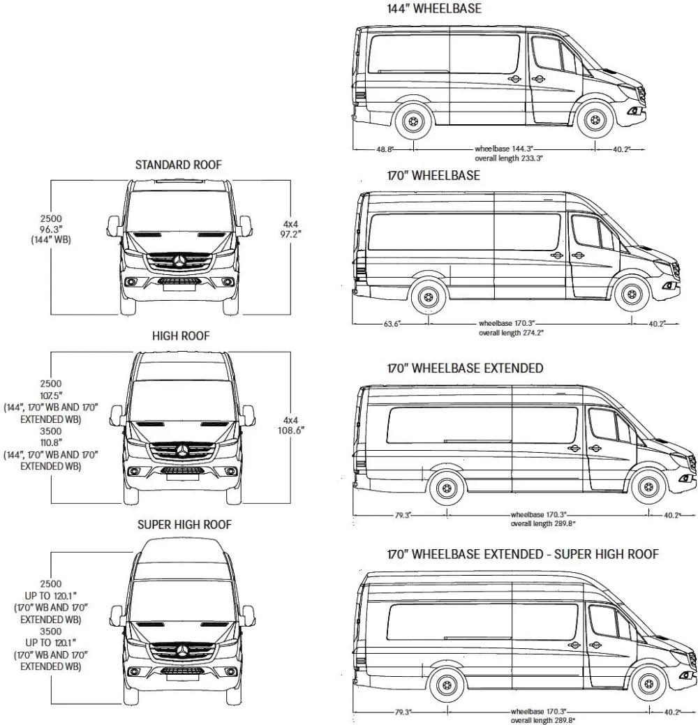 Choosing A Van Transit Vs Sprinter Vs Promaster Vs Nv Faroutride Sprinter Camper Sprinter Van Conversion Layout Sprinter Van