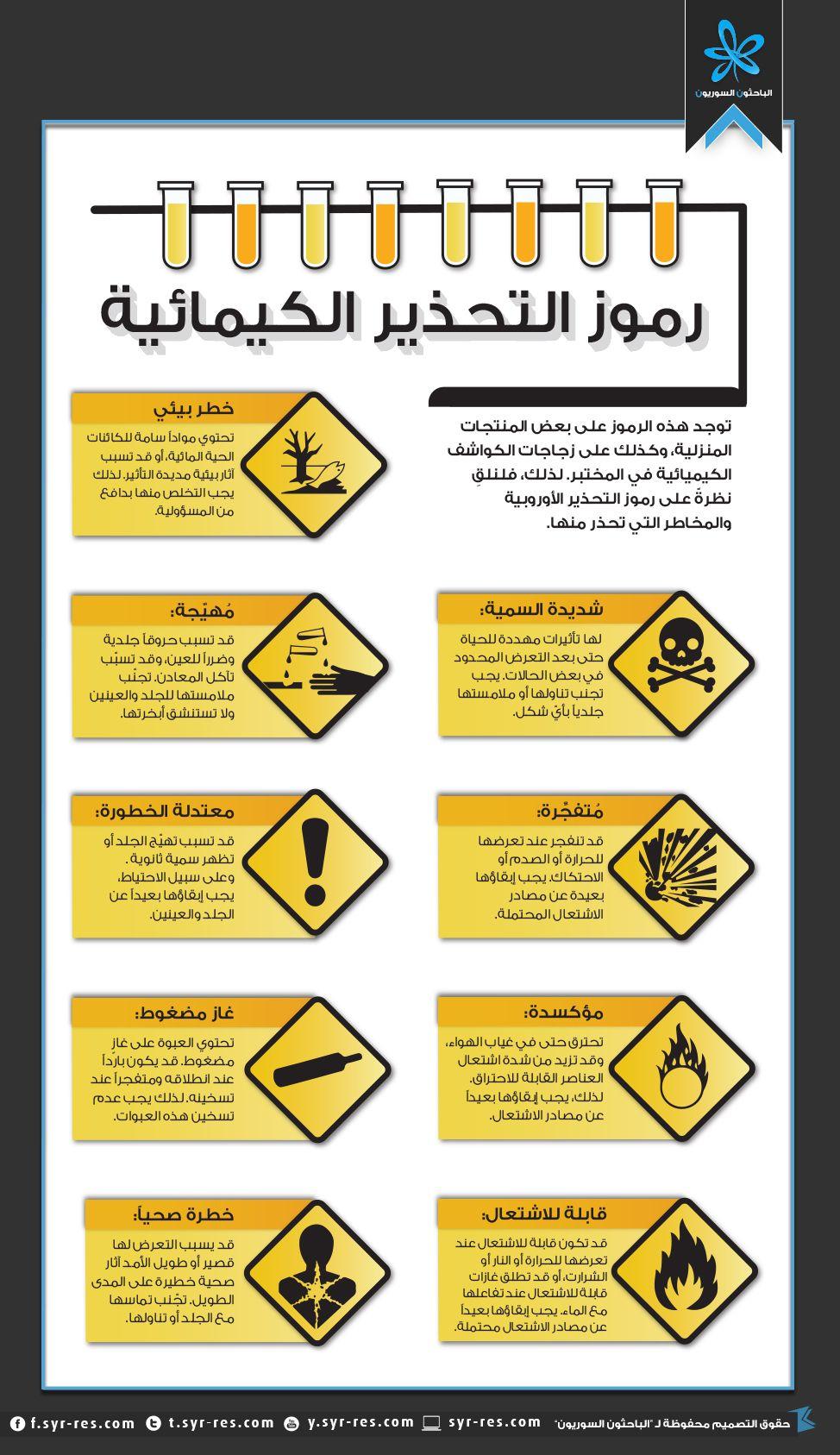 رموز التحذير الكيميائية