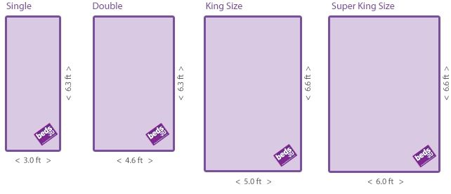 King Size Bed Dimensions Hom Furniture Jpg 642 276 Twin Bed