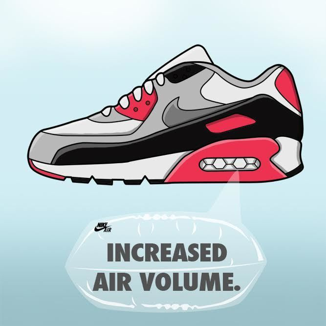 Air Max 90 - The Nike Air Max Series Detailed and Illustrated | Complex UK