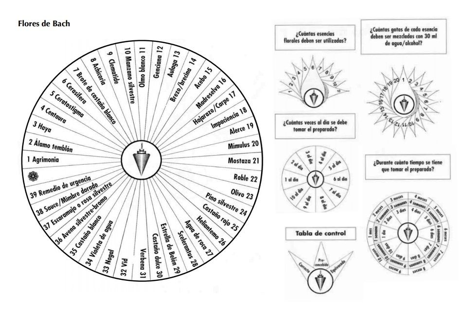 Compass Ser.: How Psychic Are You? : 76 Techniques to Boost Your Innate Power...
