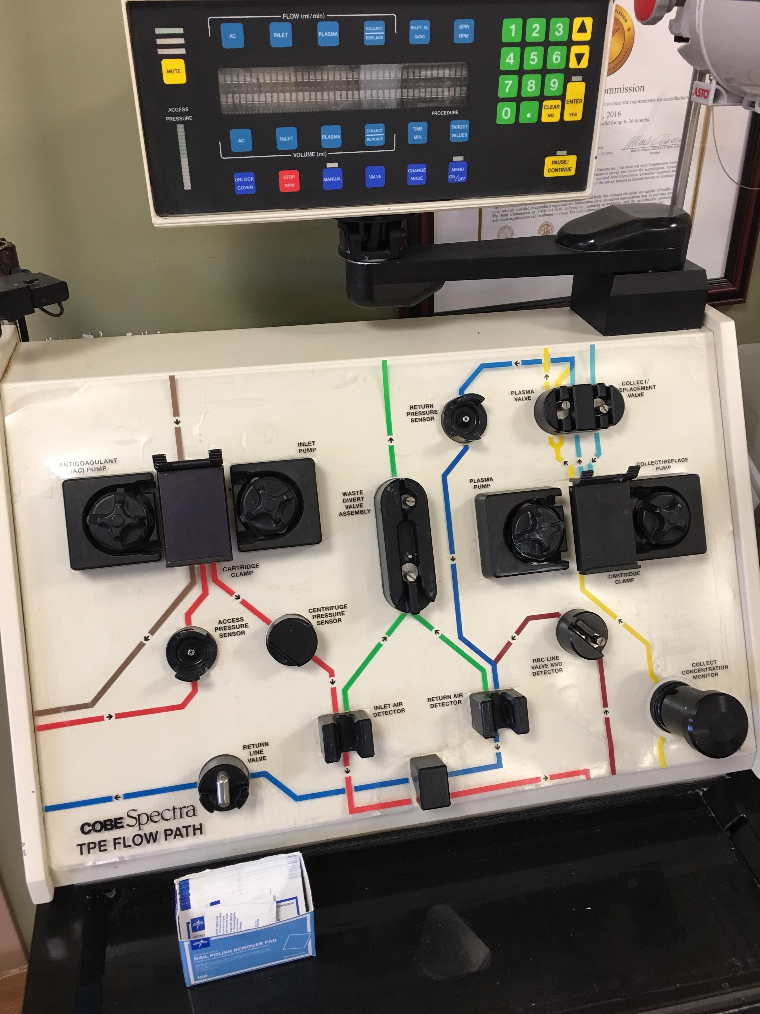the diagram on this plasmapheresis machine looks like a subway map  [ 3024 x 4032 Pixel ]