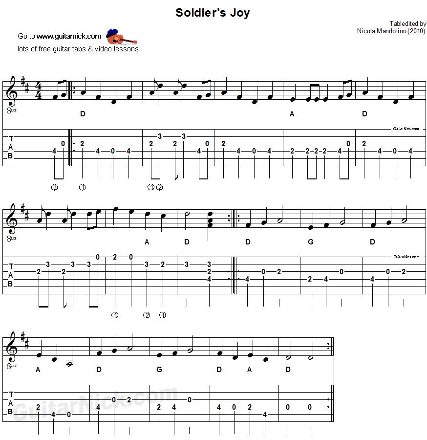 Acoustic Guitar Chords: Acoustic Flatpicking Guitar Tab, Chords