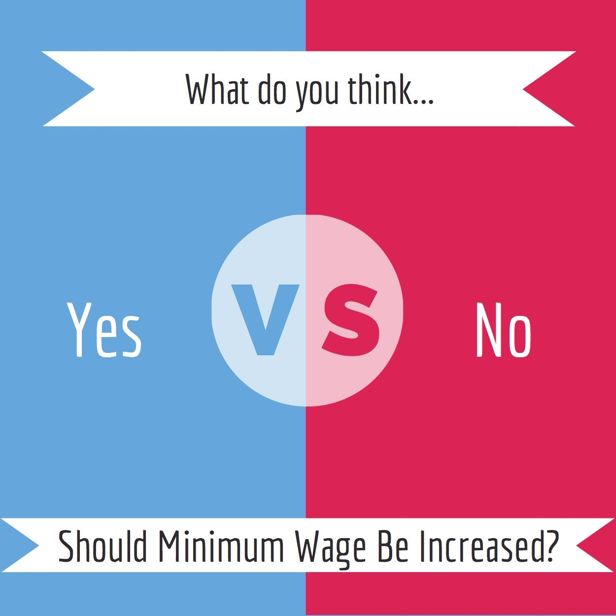 List Of Federal And State Minimum Wage Rates For 2021 Minimum Wage Wage Consumer Price Index