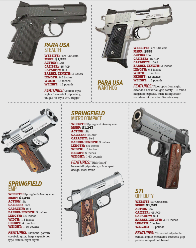 SPRINGFIELD , PARA USA , STI , PISTOL , WEAPON , GUN