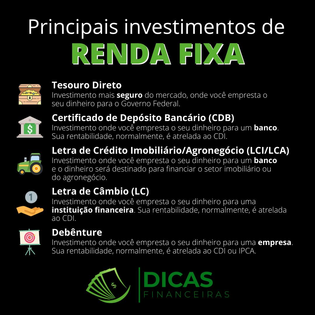 Esses são os principais investimentos de Renda Fix...