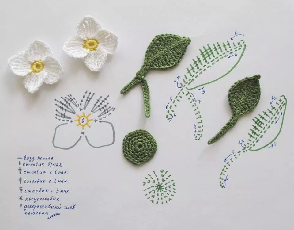 Flores y hojas crochet patron | puntadas | Croché, Ganchillo y ...