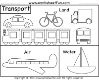 Means of Transportation – Air, Land and Water – Kindergarten