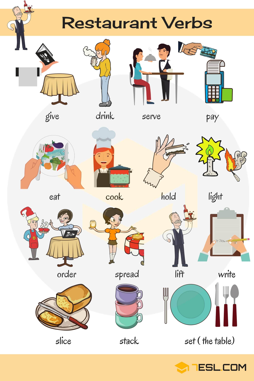 Restaurant Verbs in English | EAL | English verbs, English