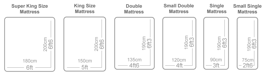 Uk Standard Bed Sizes Bed Mattress Sizes Mattress Sizes