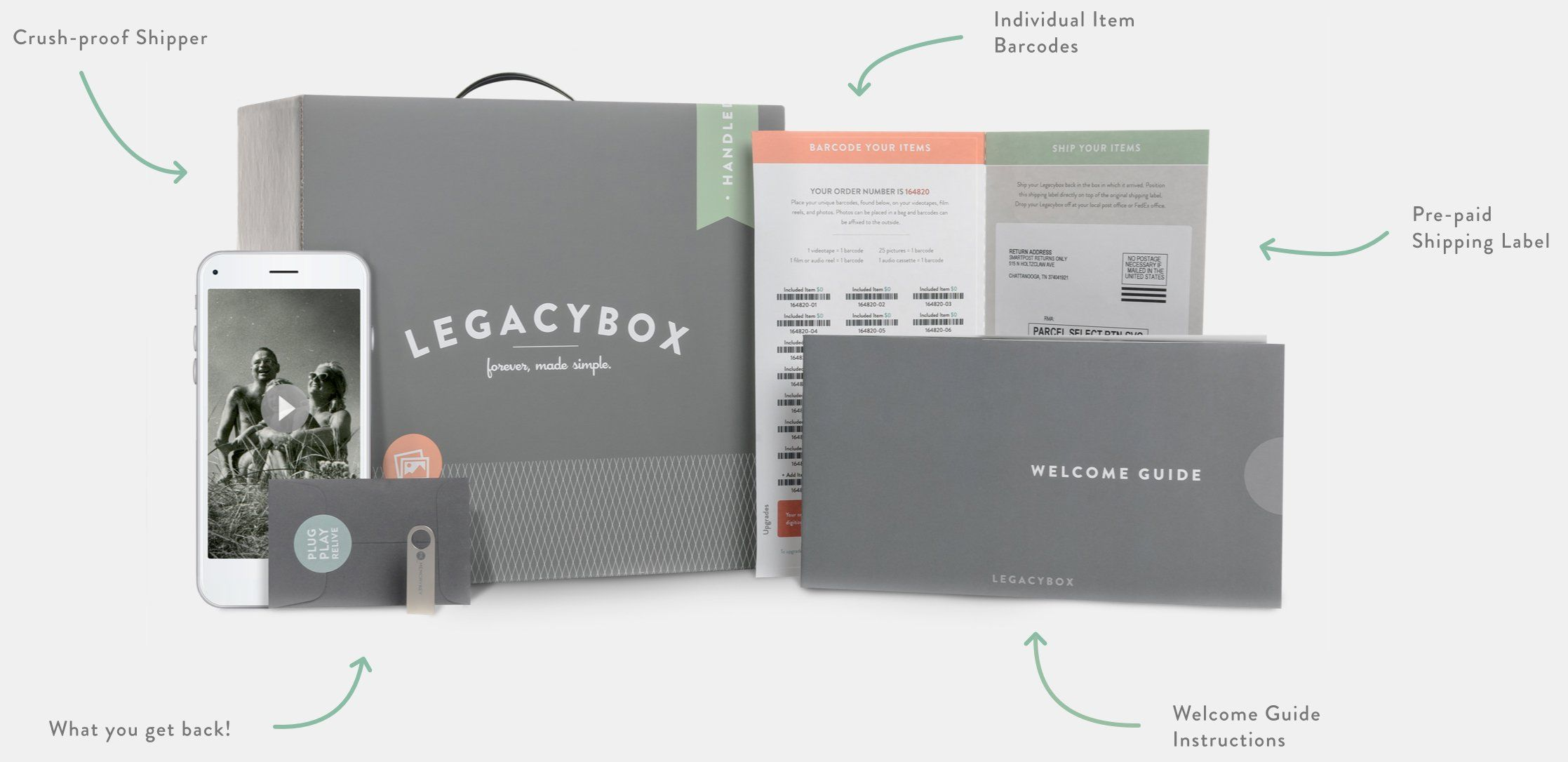 Shop Legacybox Legacybox, Mailing labels, Labels