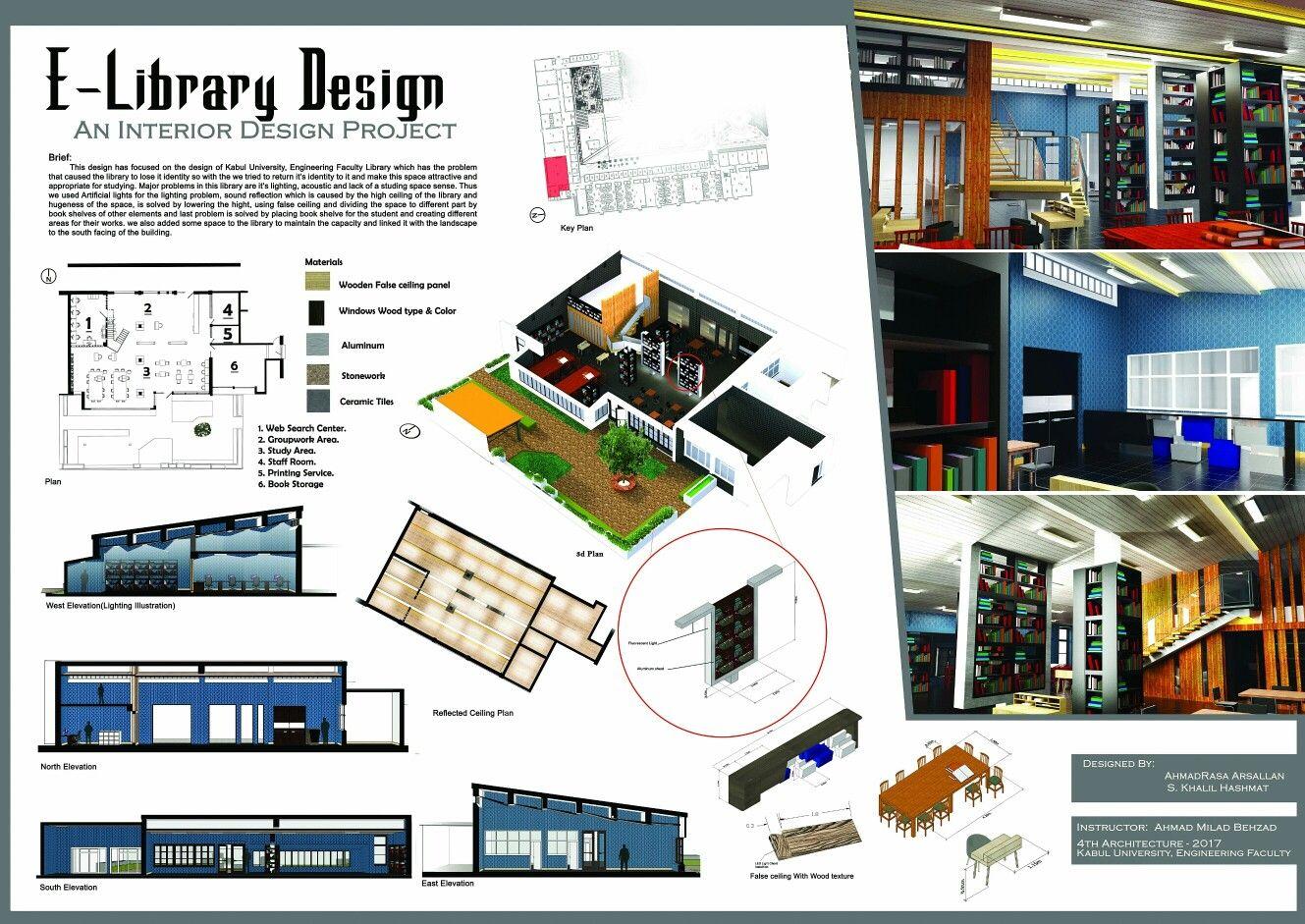Kabul university, enigeering library interior design poster ...