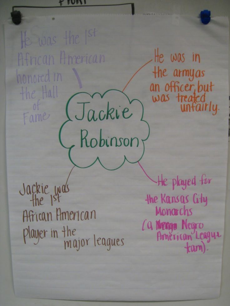 My Favorite Children's Books About Jackie Robinson