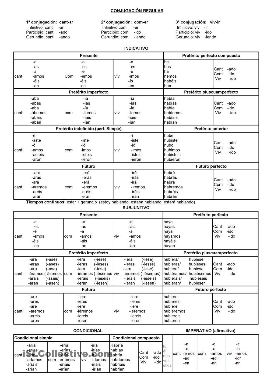 tabla de verbos espa ol segunda lengua pinterest best spanish and learn spanish ideas. Black Bedroom Furniture Sets. Home Design Ideas