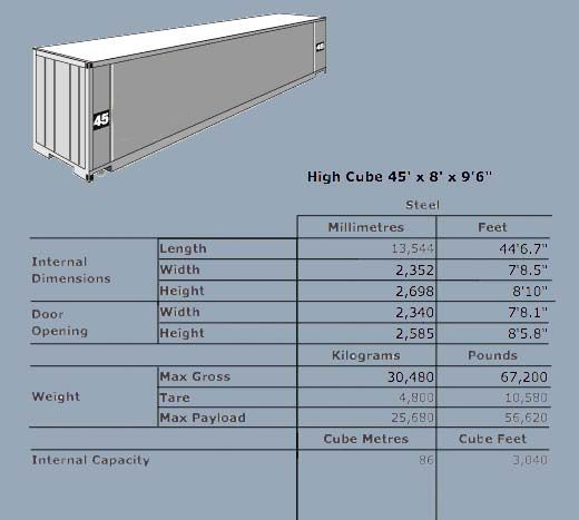 Shipping Container Dimensions Yahoo Image Search Results Shipping Container Dimensions Shipping Container Container House