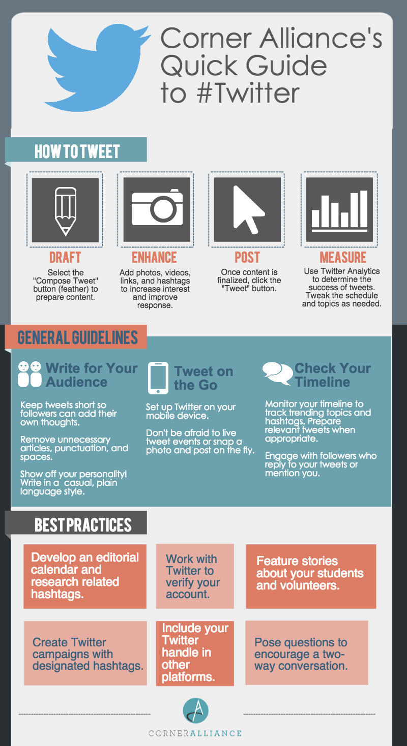 A Quick Guide To Twitter Infographic Corner Alliance Alliance Twitter Analytics Social Media