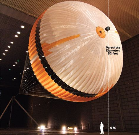 To survive the Martian atmosphere's massive drag, the 2000-plus-lb. Mars Science Laboratory rover will depend on the largest space parachute ever built. Here's how NASA's next chute will work.