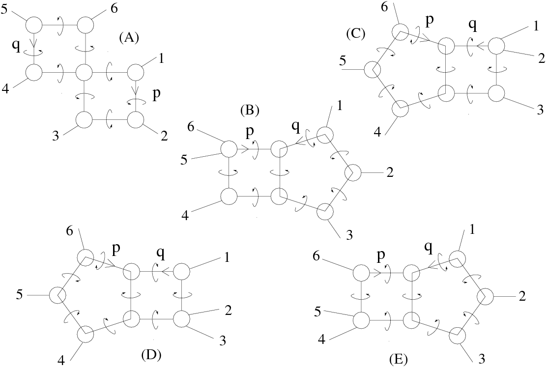 Topologies Of Sums Over Feynman Diagrams Which Can Be Used To Determine The Coefficients Of All Pentagon Pentagon Feynman Diagram Astrophysics Quantum Physics