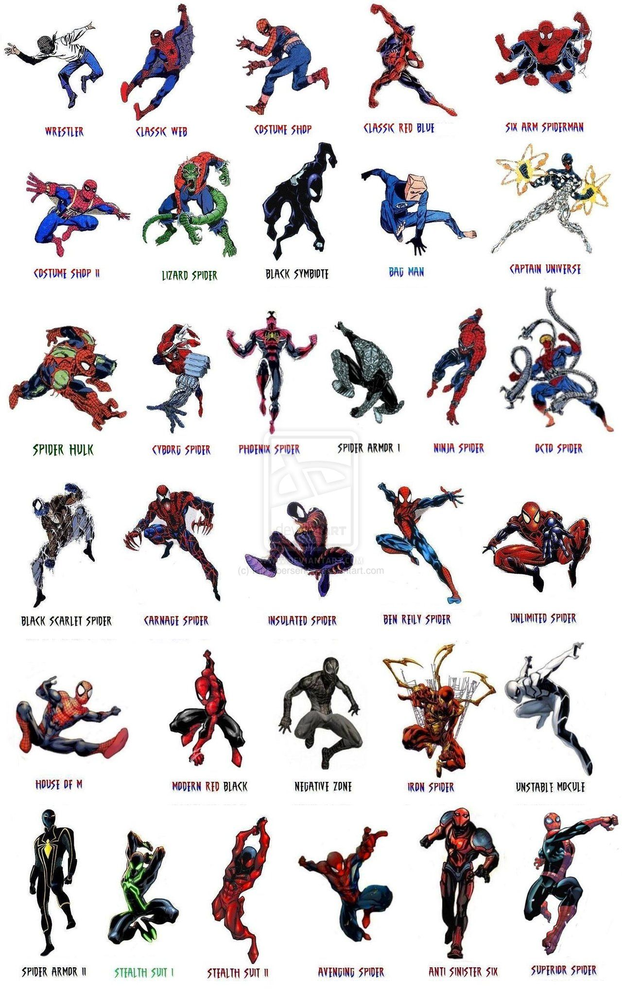 Image result for spider man suits list  sc 1 st  Pinterest & Image result for spider man suits list | Gatesu0027s Ideas | Pinterest ...