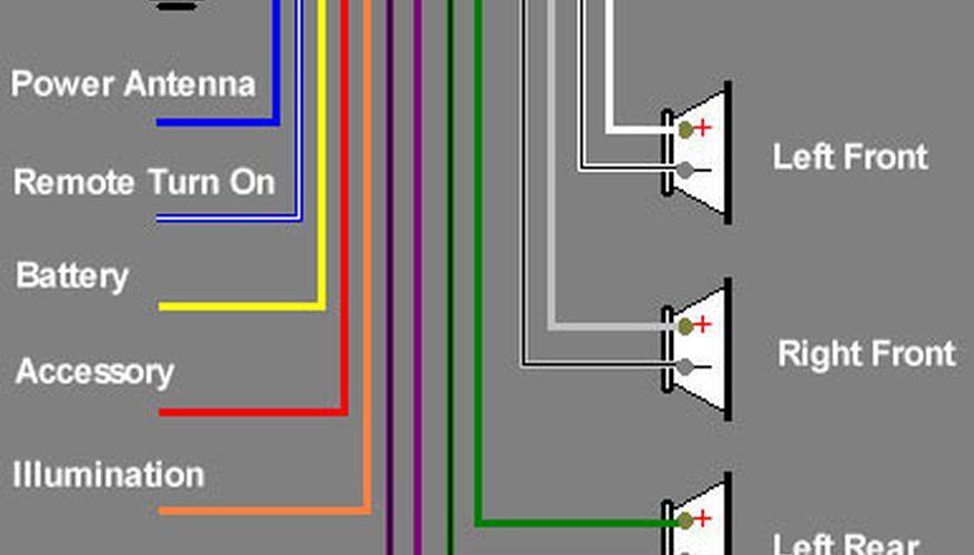 Cómo Conectar El Estéreo De Un Auto Autos Estereo De Auto Conectados