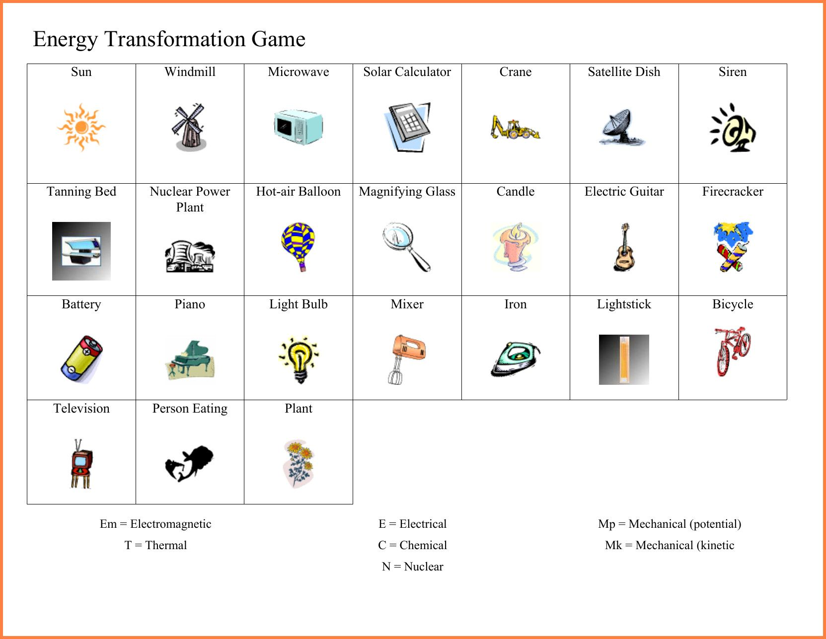 Linear Energy Transformation Worksheet Answers