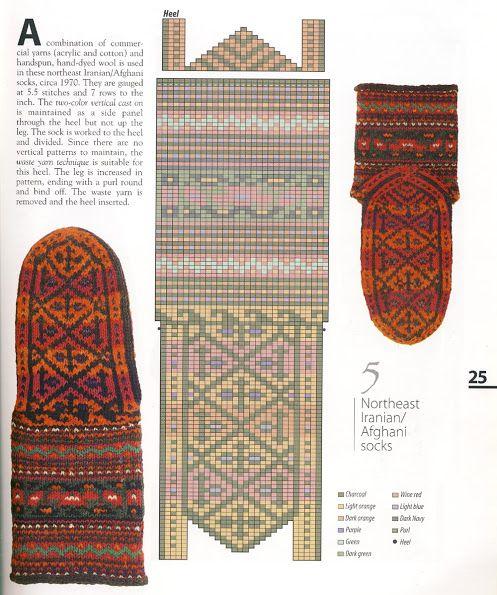 некоторые схемы для джурабов Jorabs Design вязание вязание