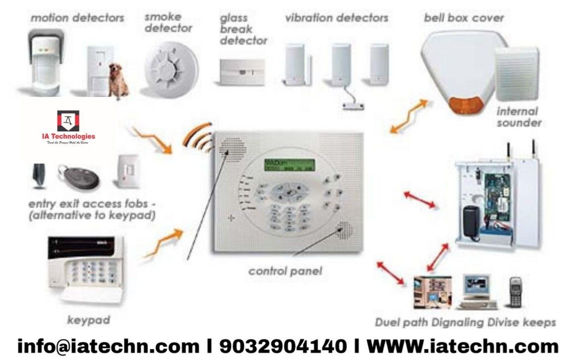 Adt Wireless Alarm Diagram - Septic Tank Wiring Diagram For Alarm for  Wiring Diagram Schematics   Adt Wireless Alarm Diagram      Wiring Diagram Schematics