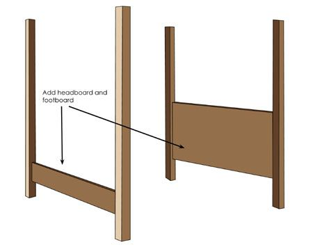 Home Dzine How To Make A Diy 4 Poster Bed Post Bed Frame Bed