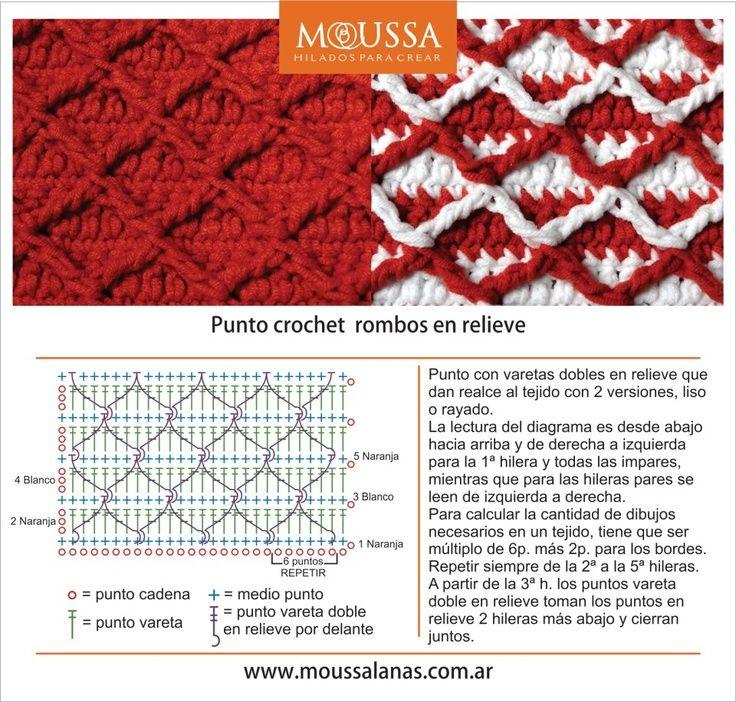 crochet diagramas en puntos relieve - Buscar con Google ...
