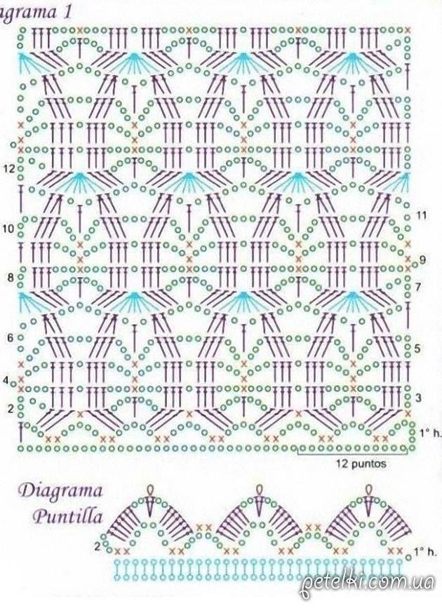 Pin de Karmen en Crochet | Pinterest | Ganchillo, Patrones y Puntadas