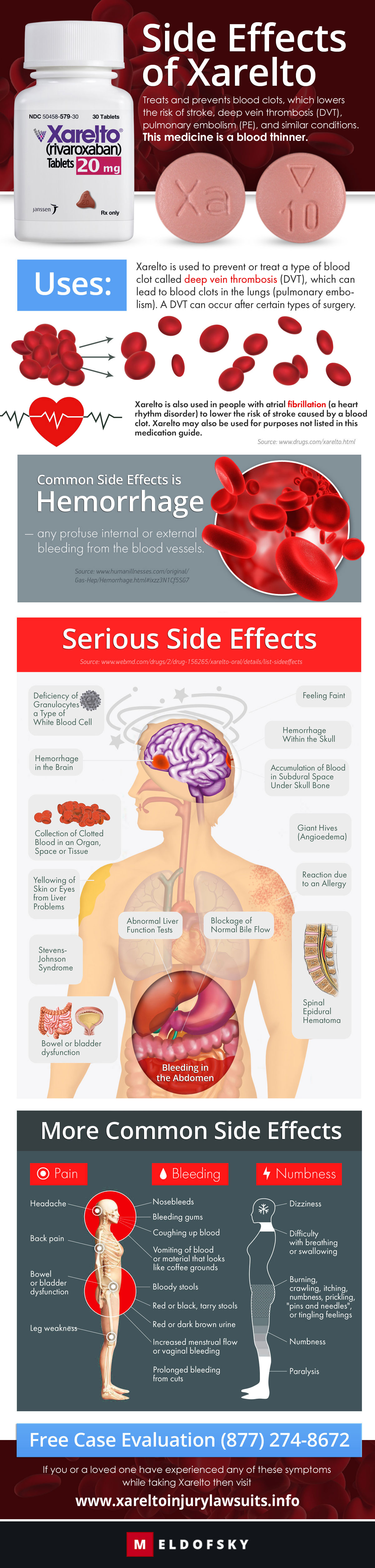 Pin On Xarelto Serious Side Effects