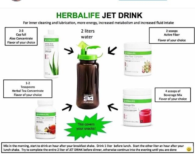 The Jet Drink Lose Lbs Herbalife Nutrition Club Herbalife Tips Herbalife Nutrition