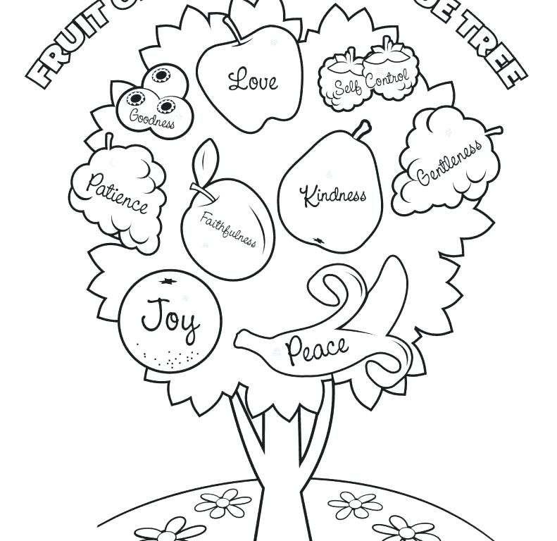 Fruit Of The Spirit Coloring Pages Fruit Coloring Pages Fruits