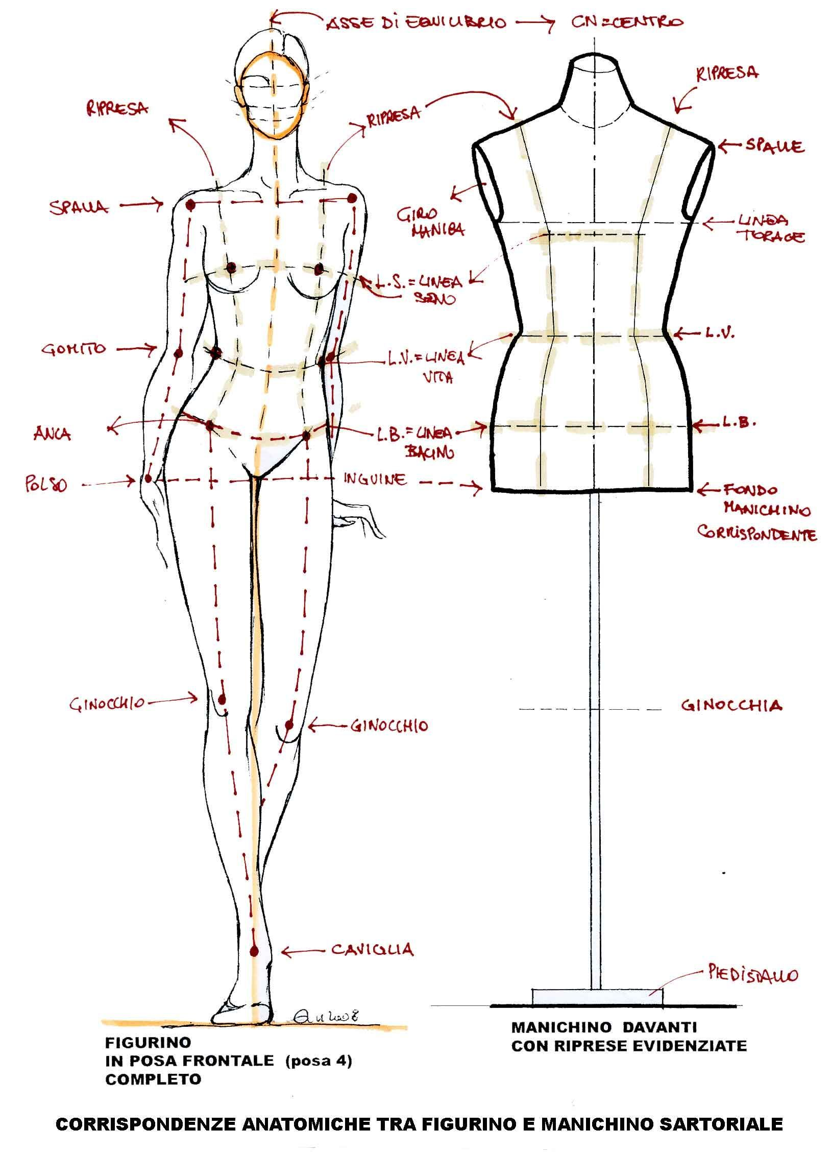 Measurements Form Eng Eng Not For Sale With Images Sewing Measurements Pattern Fashion Clothing Patterns