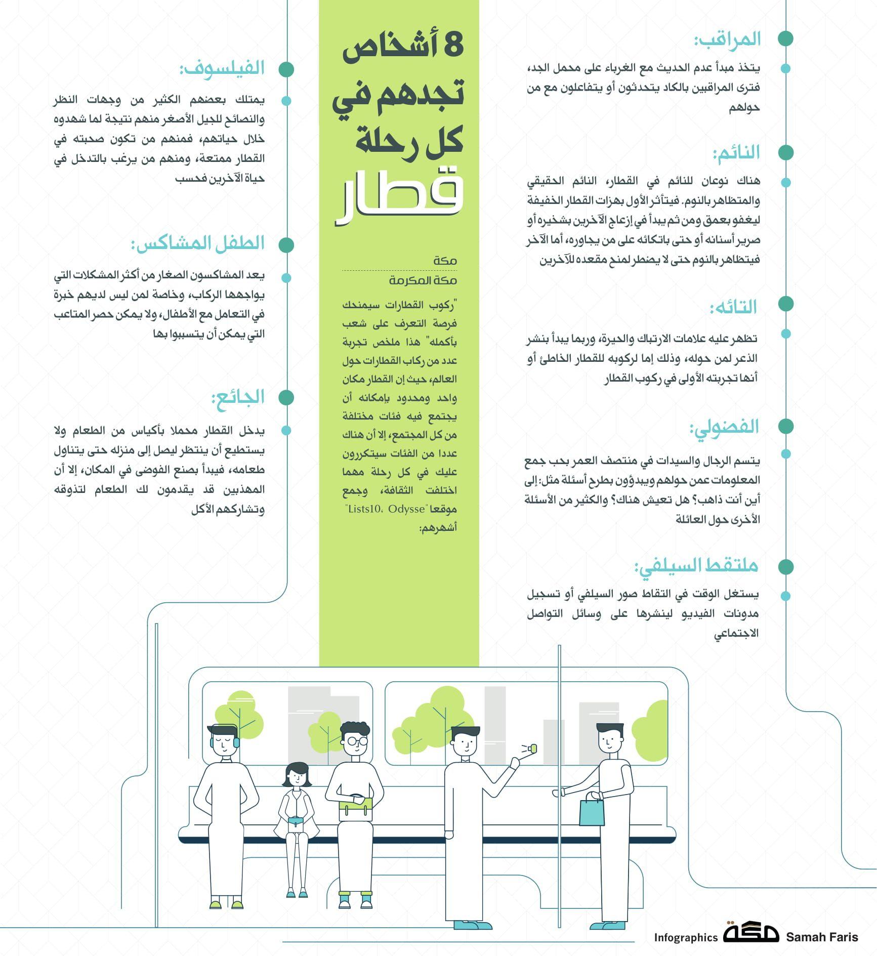 8 أشخاص تجدهم في كل رحلة قطار صحيفة مكة انفوجرافيك معلومات Infographic Bullet Journal Journal